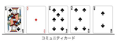poker-how-to-read-board-02