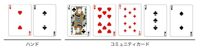 poker-how-to-read-board-07