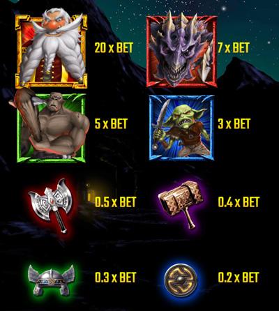 battle-dwarf-features