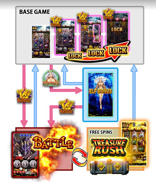 battle-dwarf-game-outline