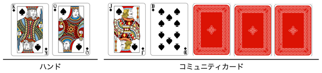 card-combination-for-outs