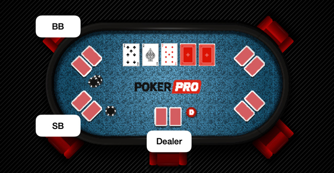 poker-positions-flop