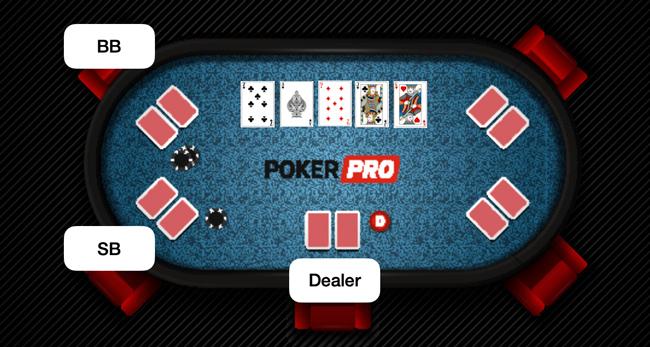 poker-positions-river