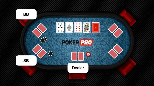poker-positions-turn