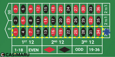 roulette-column-bet
