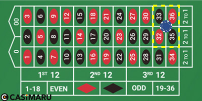 roulette-corner-bet