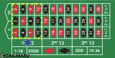 roulette-dozen-bet