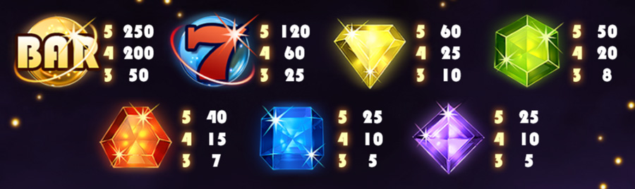 star-burst-features