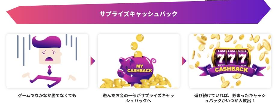 mystino-cash-back-2