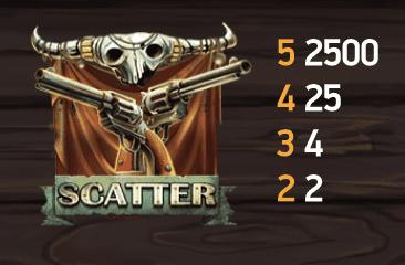 dead-or-alive-2-scatter
