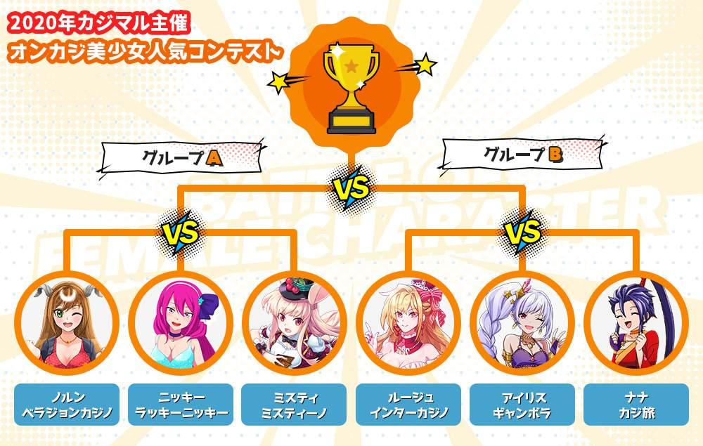 online-casino-female-character-tournament-bracket-mod