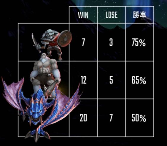 battle-dwarf-xmas-monsters