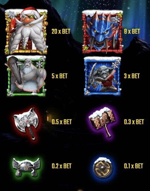 battle-dwarf-xmas-paytable