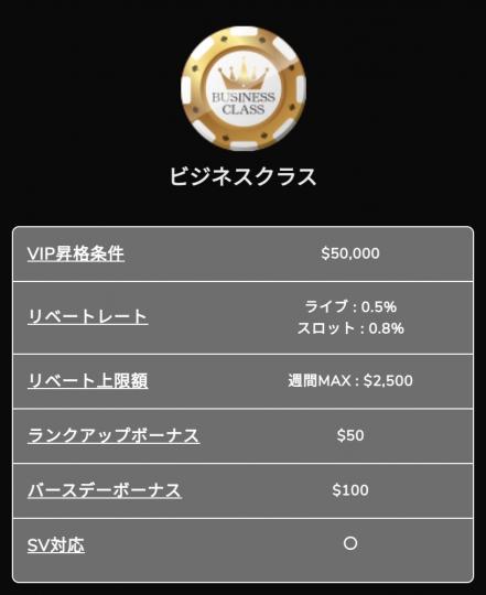 ワンダーカジノのVIP(ビジネス)