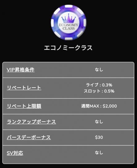 ワンダーカジノのVIP(エコノミー)