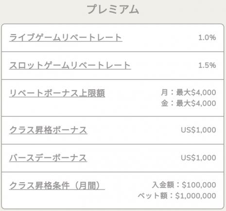 yous-casino-premium