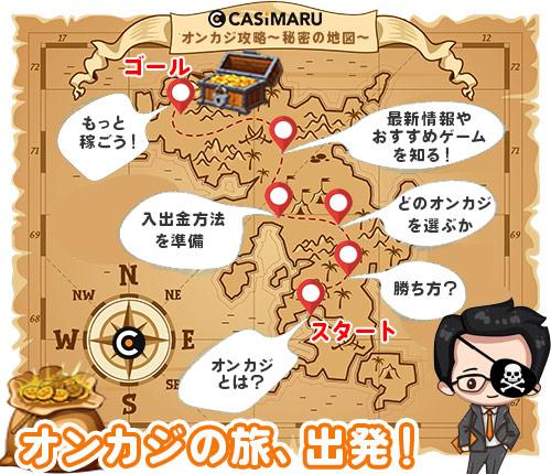 オンカジの攻略マップ